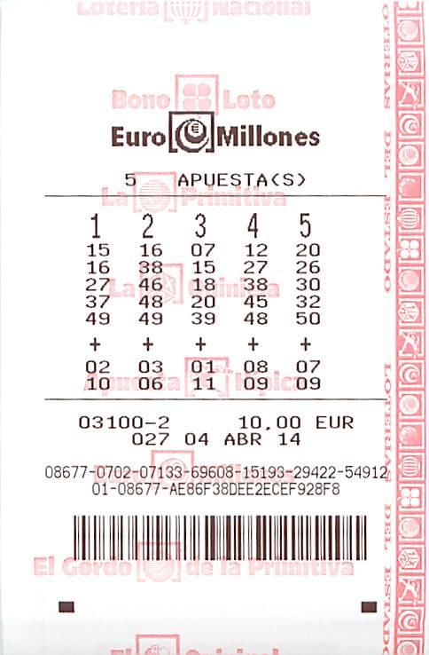 EuroMillions and the El Millón Raffle Spain